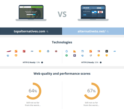 page quality comparison example