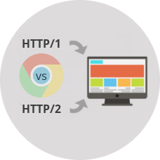 Test HTTP/2 page speed
