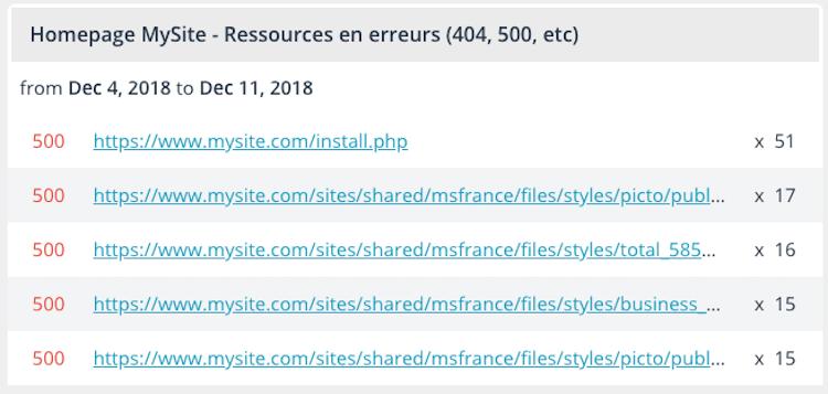 Widget resources in error