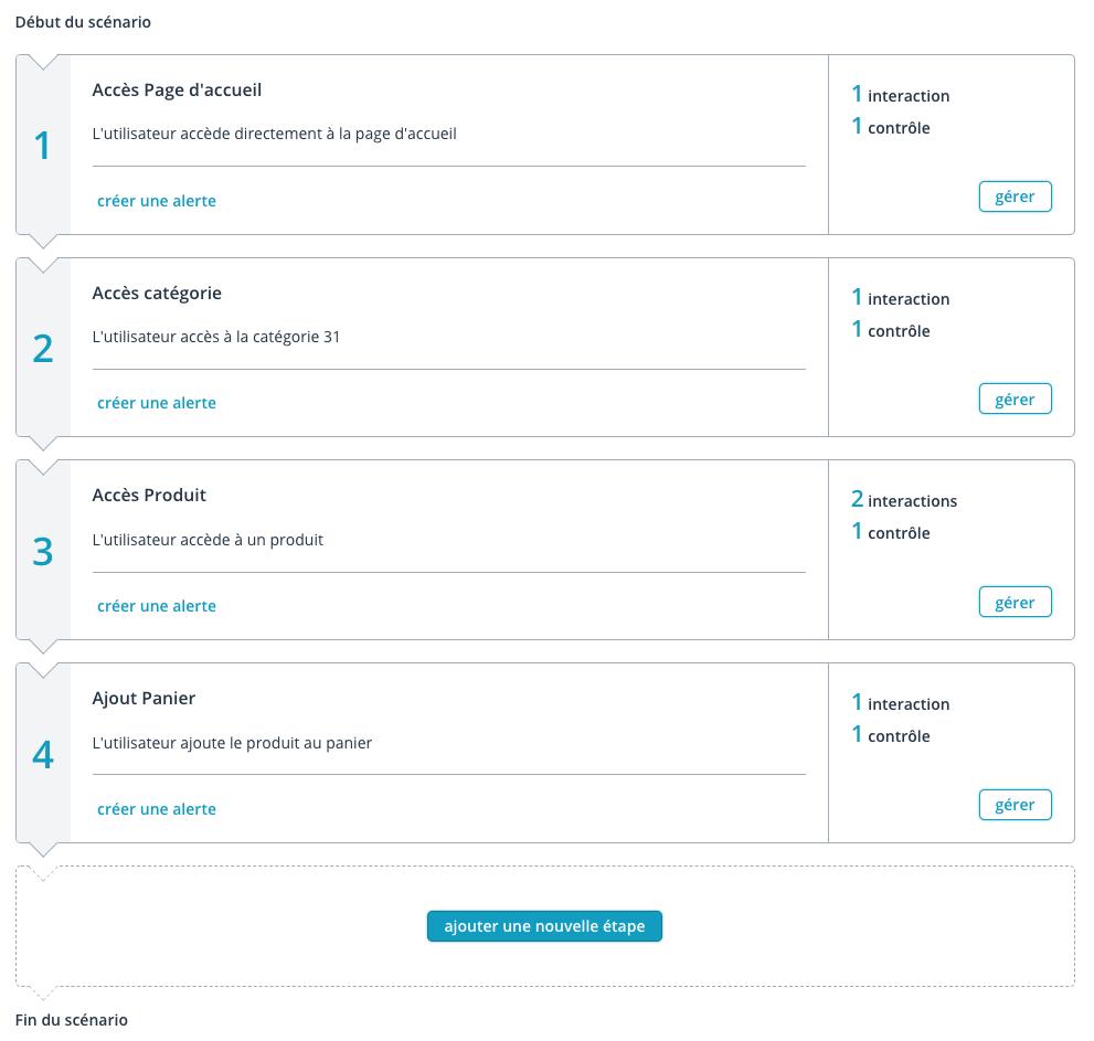 Liste des étapes de scénario