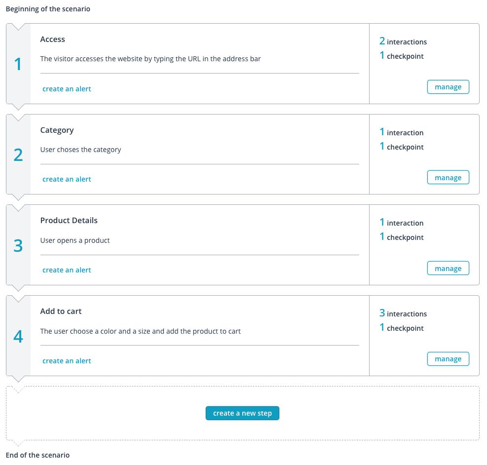 Scenario step list