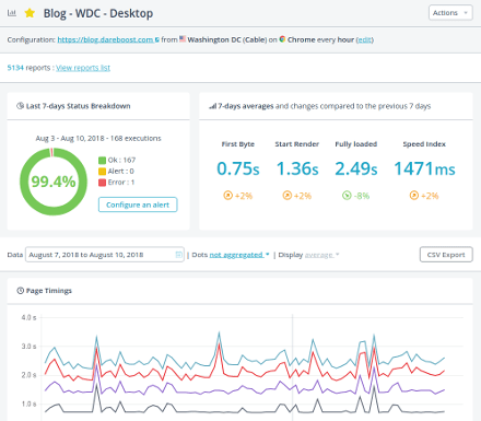 Quality and performance monitoring example