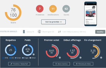 analyse site web version mobile