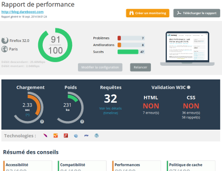 Rapport d'audit performance et qualité web