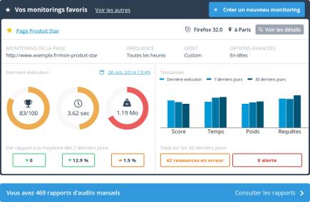 Tableau de bord monitoring performance et qualité