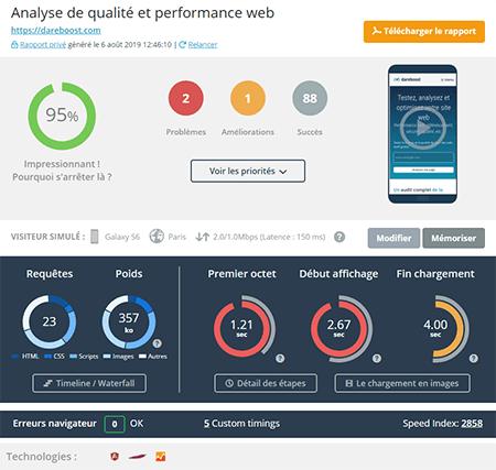 Rapport détaillé de test de performance mobile