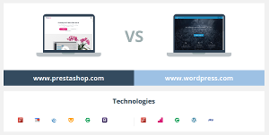 audit comparatif de la performance web de sites